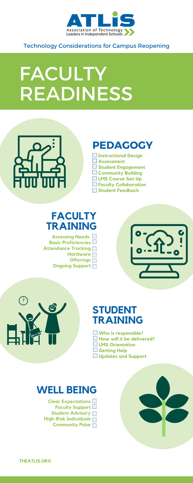 Faculty Preparedness Infographic